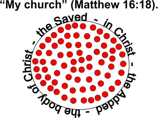 My church Matt 16